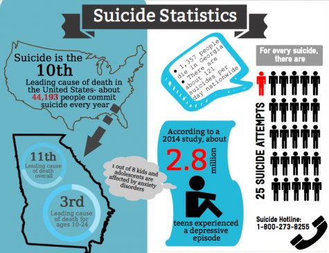 on suicide statistics Teen