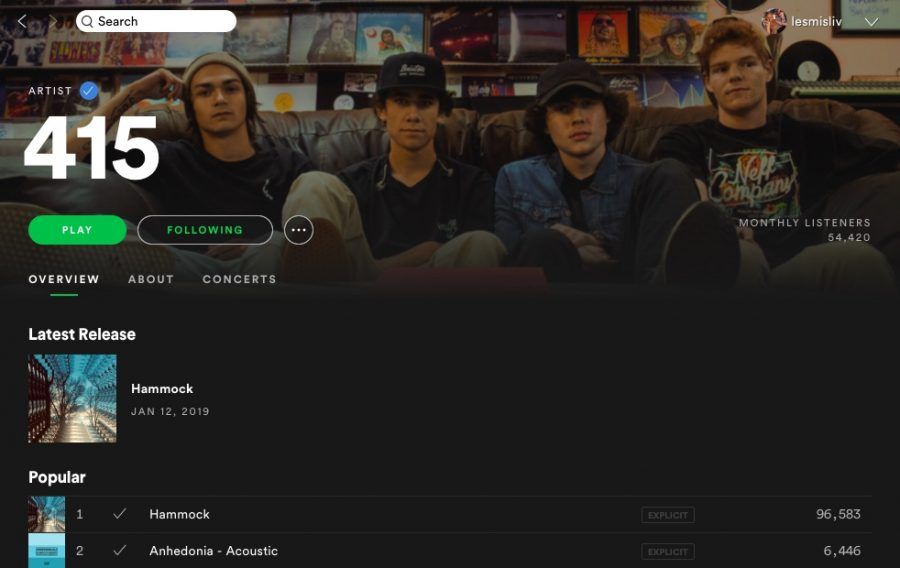 415 Hits Over 50,000 Monthly Listeners