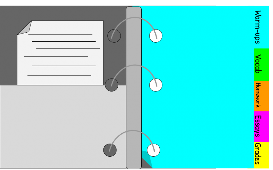 Binder by Category (1)