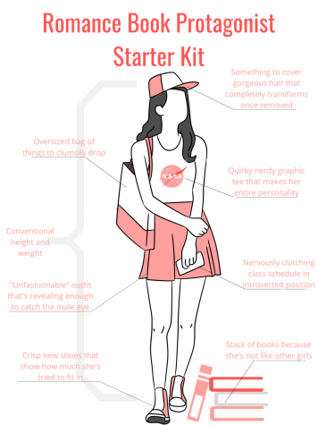 Main character. Romance novels always describe the female protagonist the same exact way, with nervous mannerisms and unrealistic bodies. They can be extremely harmful to both mental health and relationship standards.